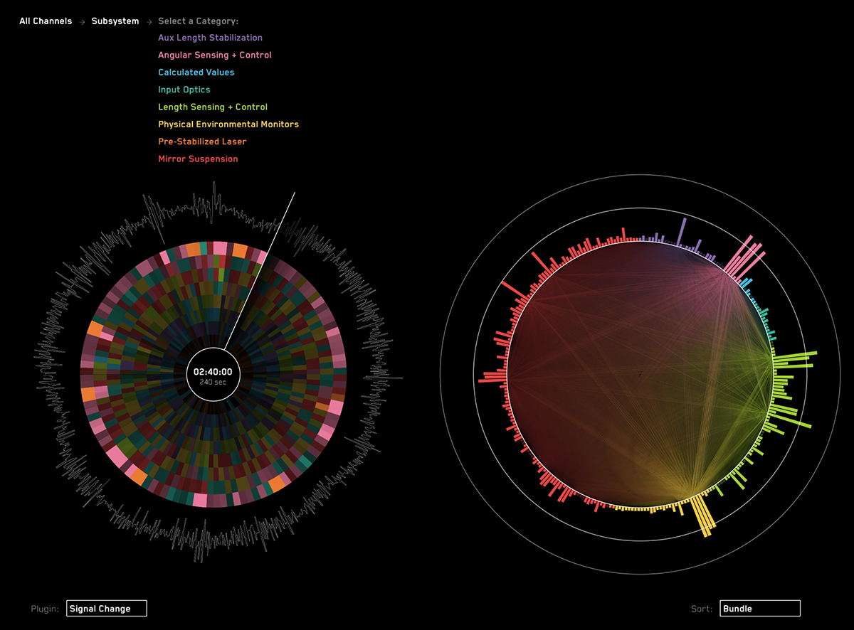 interactive data visualization software